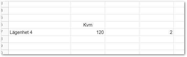 Lagenhet 4 120 kvm